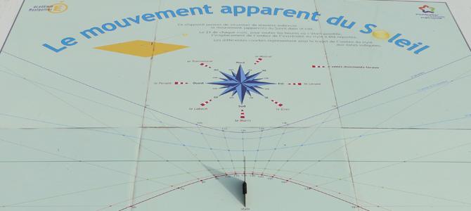 Moitié du cadran solaire géant qui met en évidence le mouvement apparent du soleil