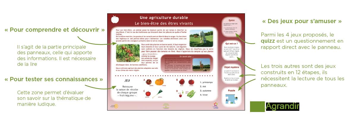 Panneau sentier agroecologie