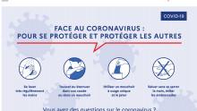 Gestes barrières contre le Conoravirus