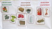 Panneaux classant les biodéchets en fonction de leur valorisation possible