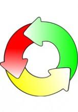 Symbole coloré de recyclage