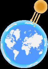 Illustration du soleil et de la Terre avec son atmosphère
