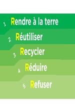 Illustration colorée de la règle des 5 R pour réduire ses déchets : refuser, réduire, réutiliser, recycler, rendre à la terre